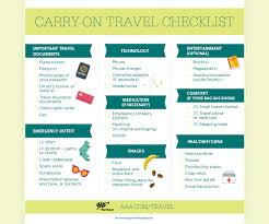 Using A Travel Checklist To Stay Organized And On Track Your Aaa