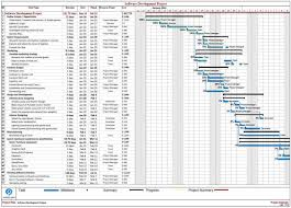 Create Ms Project Gantt Chart And Project Plans
