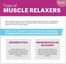 Muscle Relaxer Comparison Chart Use These Natural Muscle Relaxers To Relieve Back Pain