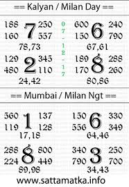 Kalyan Daily Chart Daily Free Satta Matka Result Chart Of Kalyan Matka Milan