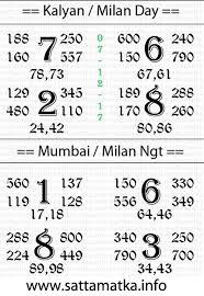 New Worli Chart Daily Free Satta Matka Result Chart Of Kalyan Matka Milan