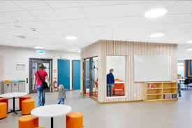 Teachers As Designers Of Learning Environments Unlocking The Potential Of Learning Spaces