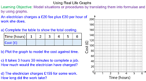using real life graphs mr mathematics com