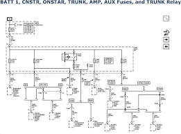 repair guides wiring systems 2006 power distribution batt 1 cnstr onstar amp and aux fuses 2006