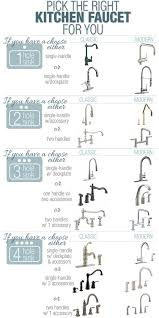 kitchen home depot faucets ideas: ready to update your kitchen faucet this helpful infographic will show you what options you