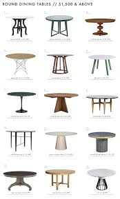56 round dining table gallery and ethan allen british classics to epic dining room ideas