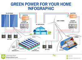 solar wiring home car wiring diagram download moodswings co Solar Panel Wiring Schematic solar panel setup diagram facbooik com solar wiring home diagram free collection solar panel wiring diagram millions solar panel wiring diagram schematic