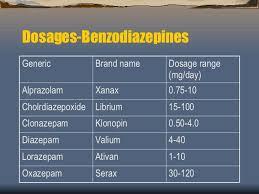 Valium Vs Klonopin Dosage Chart