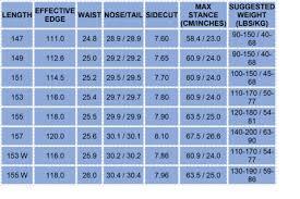 Capita Snowboard Size Charts What Size Doa Board Should
