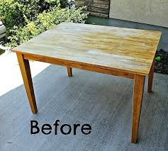 how to restain coffee table how to restain coffee table best of risc handmade chevron striped