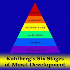 Carol Gilligan Moral Development Theory Chart Lawrence Kohlbergs Six Stages Of Moral Development Owlcation