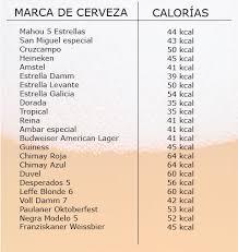 cervezas con menos calorías por