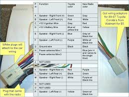 nissan 240sx ka24e engine harness 1989 rebuild kit 1993 headlight full size of 1993 nissan 240sx wiring harness 89 1989 car radio diagrams stereo ng diagram
