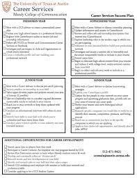 career plan career planning checklist moody college of communication the