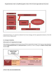 Formal Organization Chart Lesson 9 Grupo Ara Tema 9 Docsity