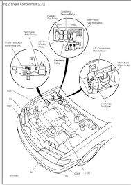 1997 honda accord ac relay hi there, i need help locating the ac 97 Accord Fuse Box Diagram 97 Accord Fuse Box Diagram #39 97 honda accord fuse box diagram
