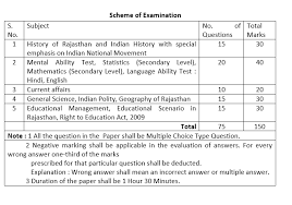 Teacher Syllabus Rpsc 1st Grade Teacher New Syllabus 2016
