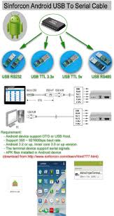 ftdi usb rs232 adaptor cable db9 male compatible us232r 10 us232r ftdi usb rs232 adaptor cable db9 male compatible us232r 10 us232r