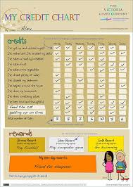 My Credit Reward Chart For 7 Yrs Encourages Children With