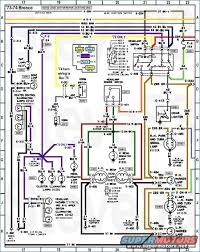 early bronco wiring diagram kanvamath org best early bronco wiring harness for stock at Best Early Bronco Wiring Harness