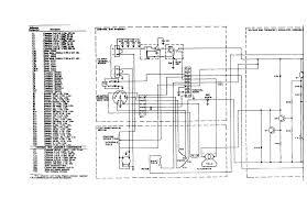 ferris diagram schematics all about repair and wiring collections ferris diagram schematics 1986 boston whaler wiring diagram 1986 automotive wiring diagrams tm 340098im 1986