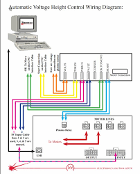 cnc interface cable com x and off road forum this plus the wiring diagram in the manual was all i needed to set up my pm65 avhc