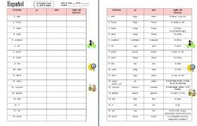 Chart Translation Spanish Spanish Irregular Verbs Chart Yo Ellos And English Translation