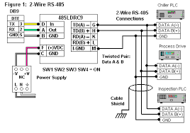 rs485 db9 4 wiring diagram rs485 wiring diagrams rs485 wiring diagram db9 wiring diagram
