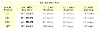 How to Make A Continuous Bias Quilt Binding - The Quilting Company & The equation is: [(height of quilt + width of quilt) x 2] + 10. Refer to  chart to find the size square needed. Adamdwight.com
