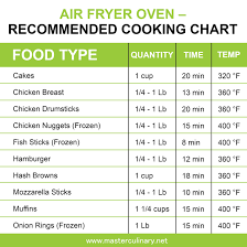 Air Fryer Oven Recommended Cooking Chart Deepfryer