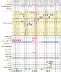 Free Printable Fertility Tracking Charts From Taking Charge