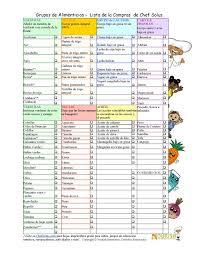 Lista De Compras Para El Supermercado Imprimible Lista De Compras Por Grupos Alimenticios