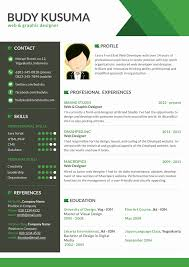 Free Resume Template Indesign Free Indesign Resume Template Lovely Free Neat Premium Resume 84