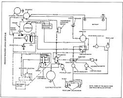 key switch replacement talking tractors simple tractors rh simpletractors com simplicity broadmoor lawn tractor wiring diagram toro riding mower wiring