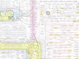 Iubmb Nicholson Metabolic Pathways Chart Scope Blog Berg