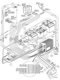 2003 club car not moving doityourself com community forums here is the diagram for a standard 48v cart