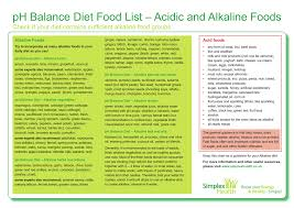 Ph Of Vegetables Chart Ph Balance Diet Food List Acidic And Alkaline Foods