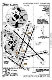 Bos Chart Template File Bos Faa Airport Diagram Pdf Wikimedia Commons