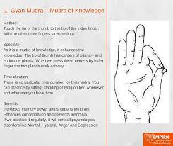 Hand Mudras Chart Mudra Of Knowledge Hand Mudras Meditation For Beginners