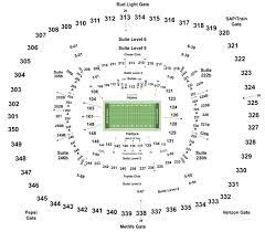 New York Jets Vs Buffalo Bills On 09 8 2019 1 00pm