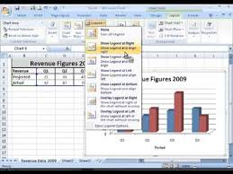 How To Add Or Remove Legends Titles Or Data Labels In Ms Excel