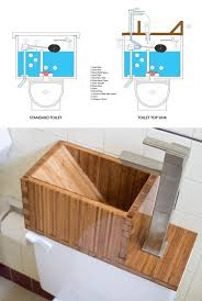 here is a cool and stylish idea to diy a water saving combo unit