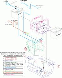 jet 3 ultra wiring diagram wiring diagrams schematics fender strat ultra wiring diagram jet 3 power chair wiring diagram wiring diagrams schematics jet 3 power chair manual jazzy jet 3 manual pride jet 3 power chair wiring diagram jet 3 power