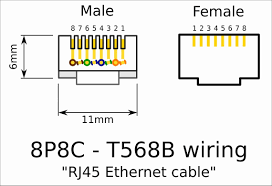 moreover pci express schematic also serial db9 to rj45 wiring rj 11 female wiring diagram change your idea wiring diagram moreover pci express schematic also serial db9 to rj45 wiring diagram