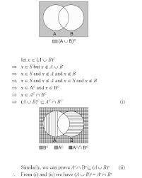 Venn Diagram Aub Verify Using Venn Diagram 1 A U B Compliment A