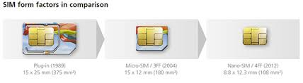 nexus 4 sim card size so i want to buy an unlocked nexus 4 nexus 4 android forums