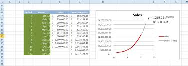 Forecasting In Excel 2016
