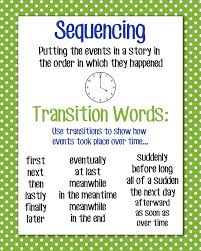 Sequence Of Events Anchor Chart Sequencing Lessons Tes Teach