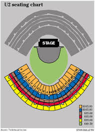 Aloha Stadium Seating Chart Concert Hawaii December 9th Aloha Stadium Part Xvi U2 Feedback