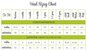 Cast Chart Hat Sizing Chart So You Can Figure Out How Many Stitches To